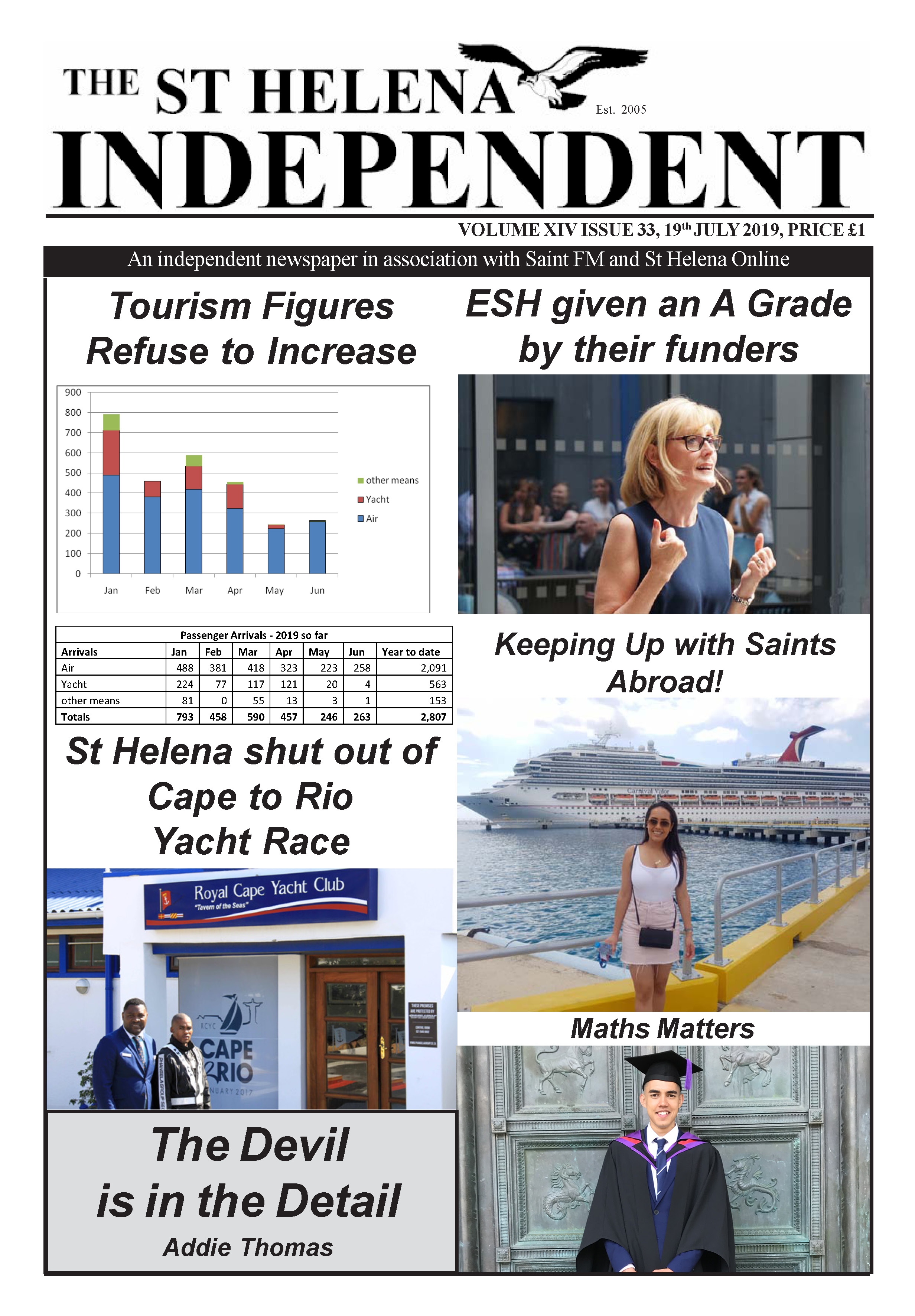St Helena Independent 20190719